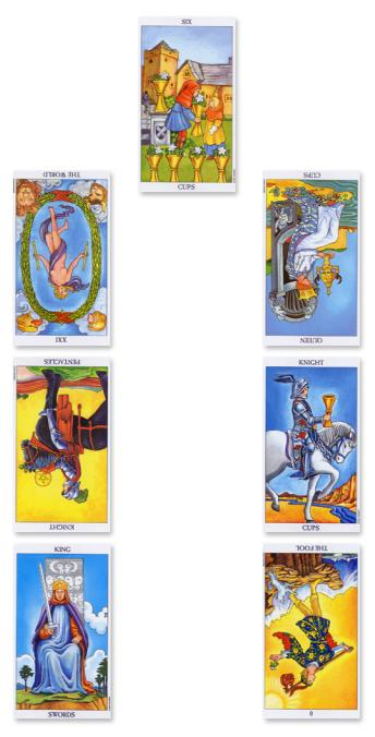 What Does It Mean When The Majority Of Tarot Cards Are